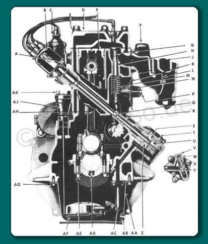 transverse engine diagram pontiac 3 8 engine diagram reduced engine engine assembly-transverse,section view